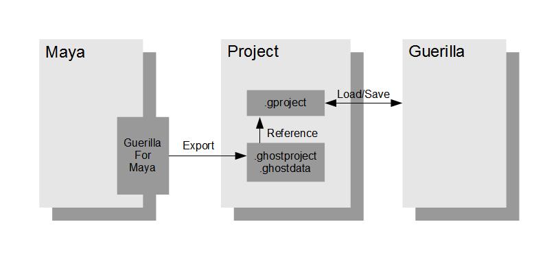 Autodesk Maya Workflow — Guerilla Render 1 4 12 documentation